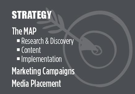 Website_Capabilities_Strategy2